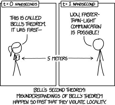 bells_theorem.png