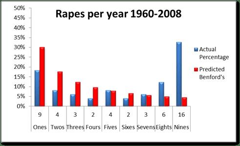 ben-rapes.png