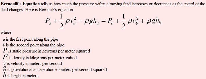 BernoullisEquation.png
