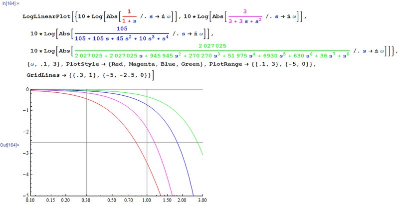 Bessel1.png