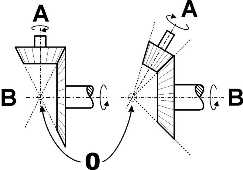 Beve_gear_schematic.png