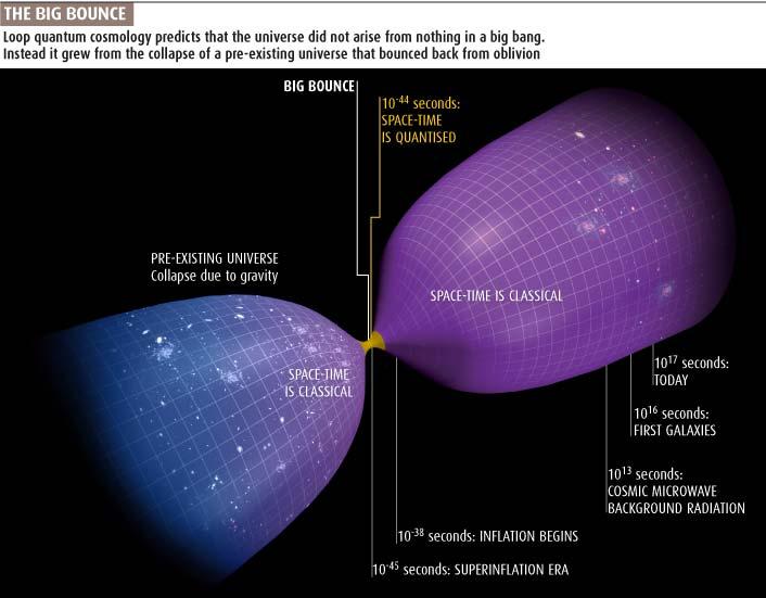 big_bounce_new_scientist.jpg