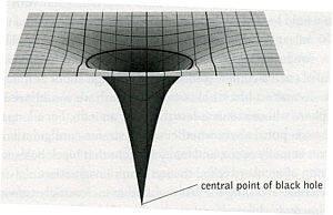 black-hole-spacetime-curvature.jpg