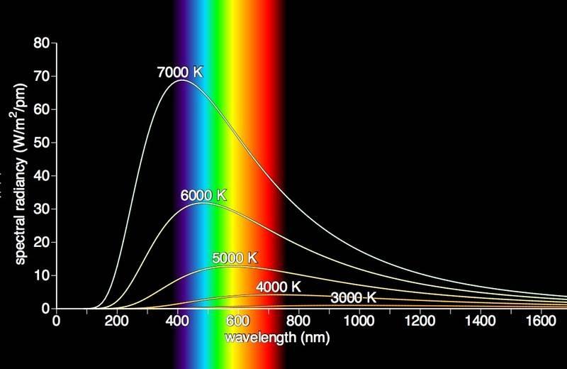 blackbody-radiation-stars.jpg