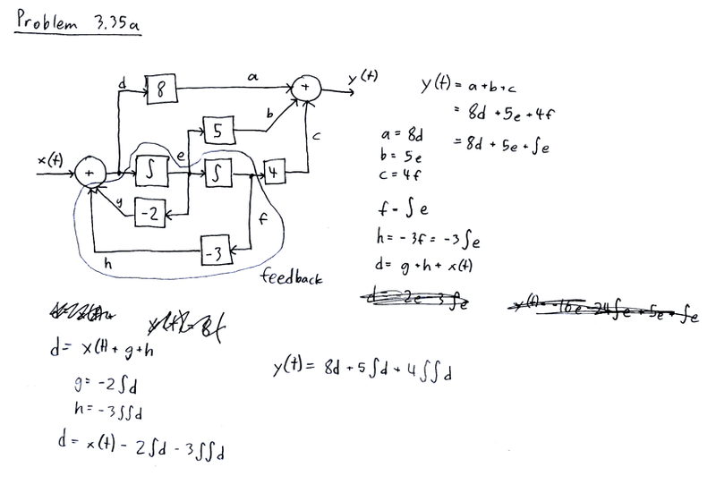 signals and systems deriving differential equation from block rh physicsforums com Differential Equations Formula Sheet simulink block diagram differential equation