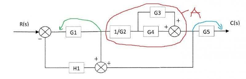 Control systems block diagram reduction | Physics Forums
