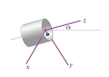 Block in rotating cylinder.png