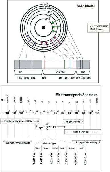bohrdiagram.jpg