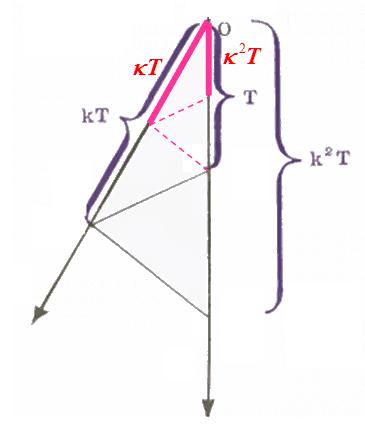Bondi-approach.png