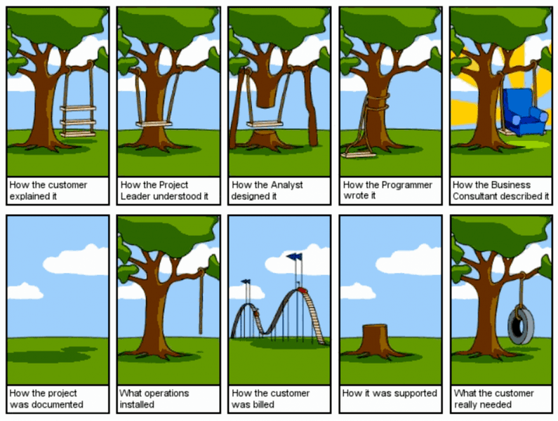 building a swing.png