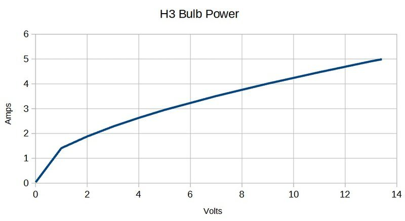 Bulb Power.jpg