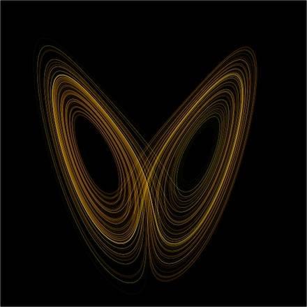 Butterfly-Effect-Lorenz.jpg