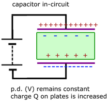 cap-dielectric03.jpg