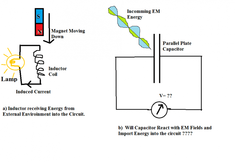 Capacitor as Receiver.png