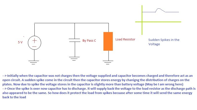 How Does A Capacitor Protect Against Voltage Spikes Physics Forums