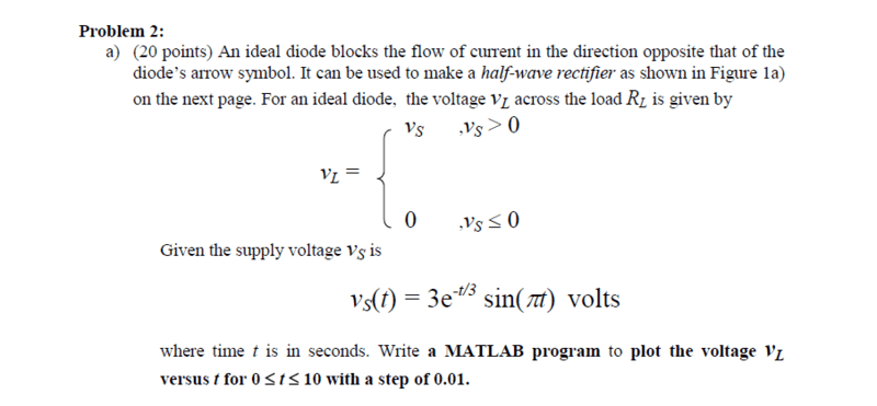 Matlab] Ideal Diode (Vector Graph)? | Physics Forums