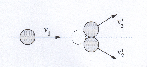 Elastic Collision Of Three Balls Physics Forums