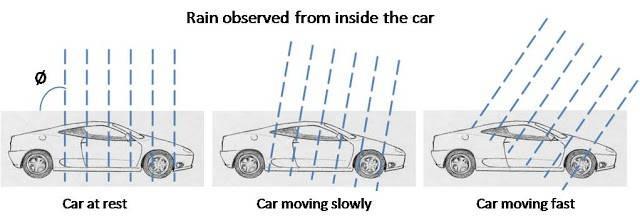 car-and-rain-jp.jpg