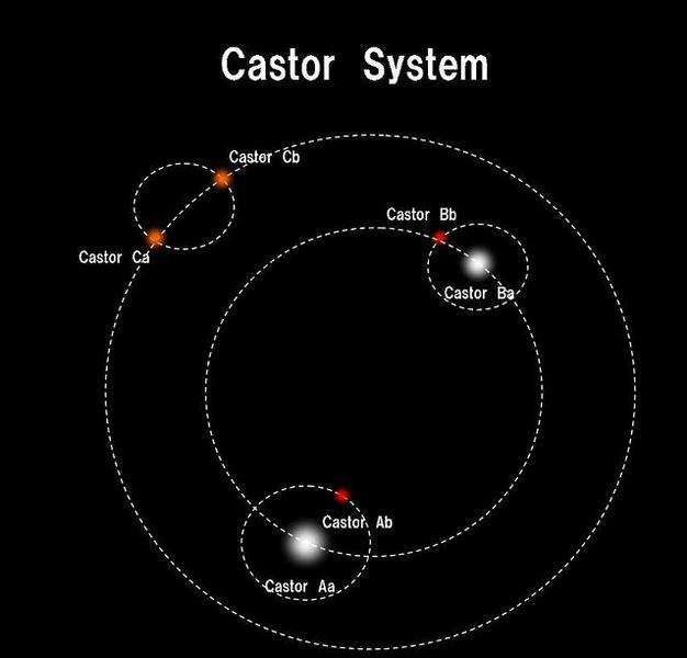 castor-system2.jpg