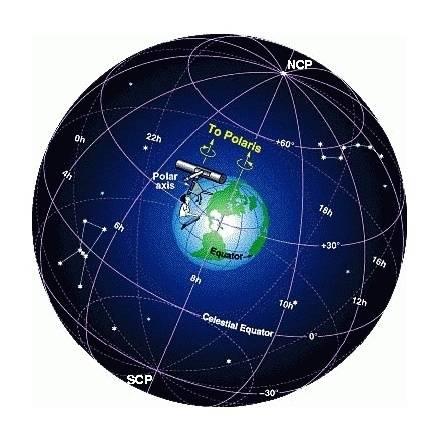 celestial_sphere_2.jpg