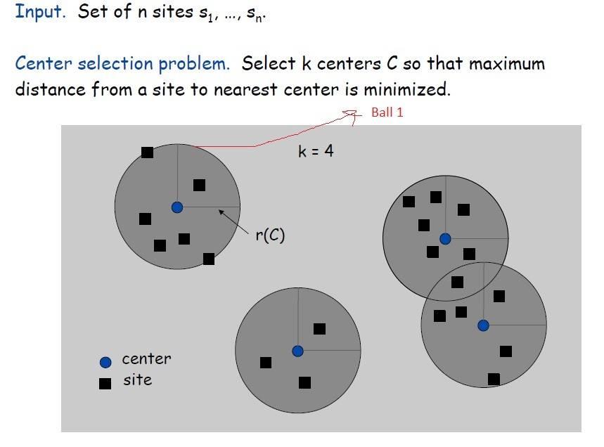 Center slection problem.jpg