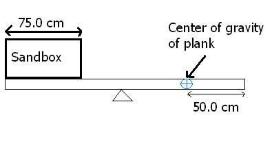 centerofgravity.jpg
