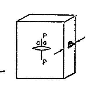 centre_crack_wedge_load.jpg