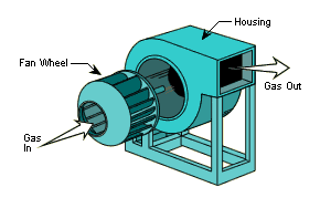 CentrifugalFan.png