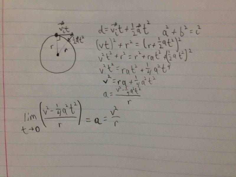 Centripetal Acceleration Derivation.jpg