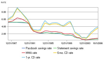 chart-savings-rate.jpg