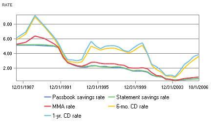 chart-savings-rate.jpg
