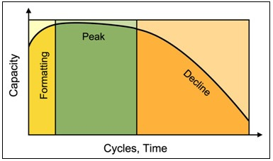 chart_lead1.jpg