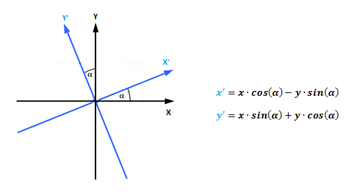 Circular rotation.png