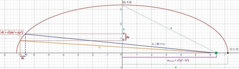 Circumference%20Ellips.jpg