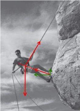 Climber free-body force diagram.jpg
