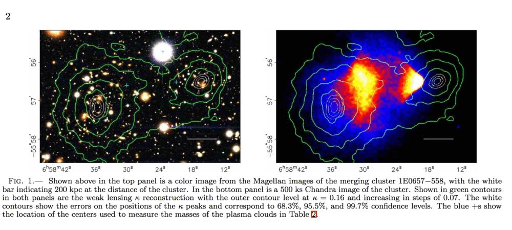 Clowe et al:A Direct Empirical Proof of...Dark Matter.png