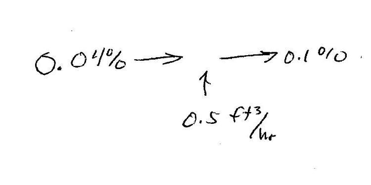 CO2 balance.jpg