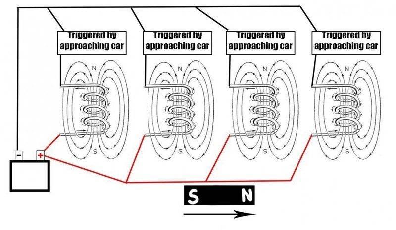 coils-above-car.jpg