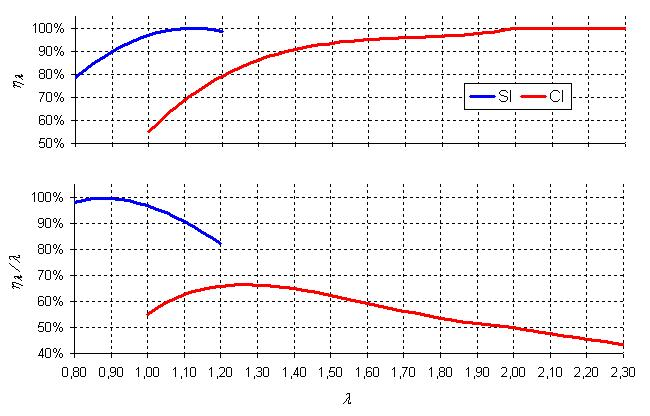combustion-efficiency-lambda.jpg