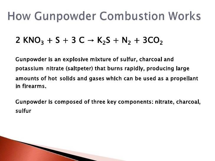 combustion-of-gunpowder-3-728.jpg