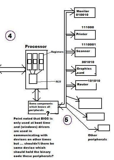CompilerandInterfacing1.jpg