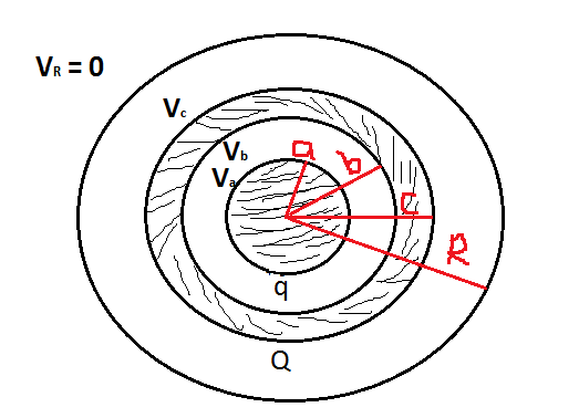 Concentric conducting spheres 2.PNG