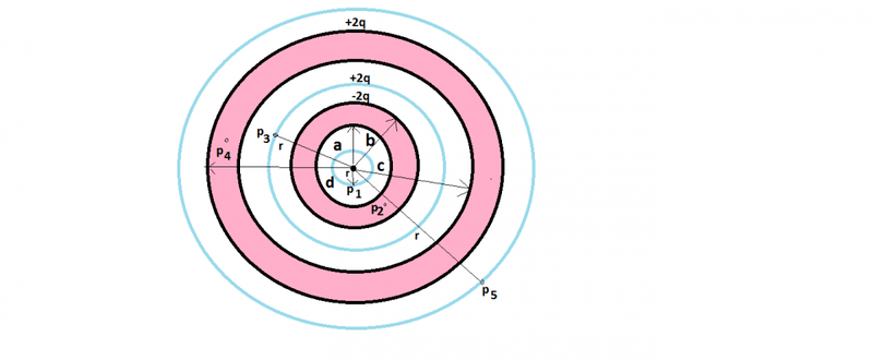 concentric.png