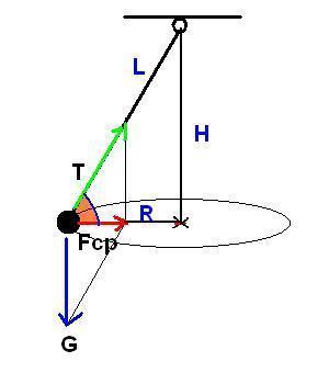 conicpend.JPG