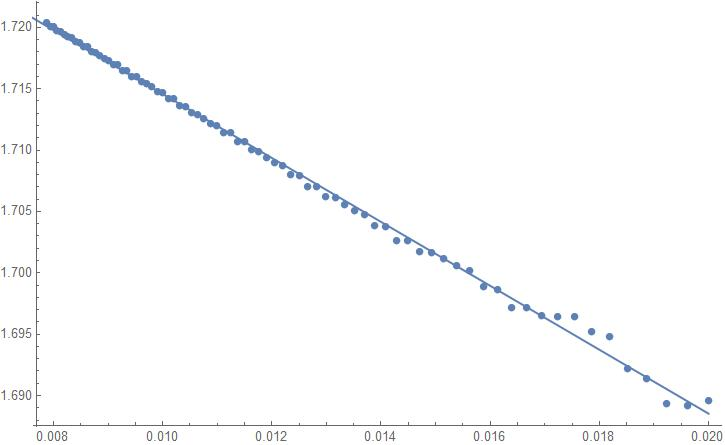 convergence test.jpg