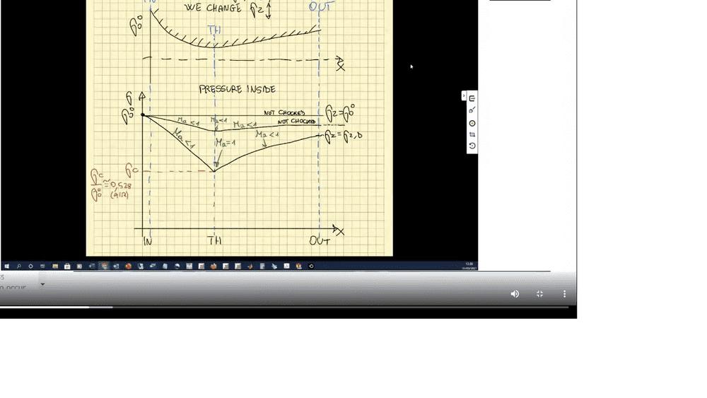 convergent divergent nozzle.png