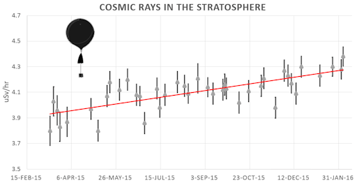 cosmicrays_strip.png
