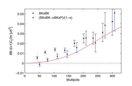 cross-correlation.jpg