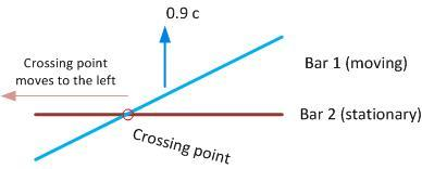 Crossbar.jpg