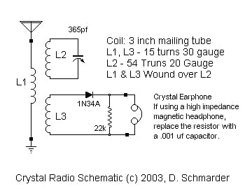 A question about radio recievers | Physics Forums